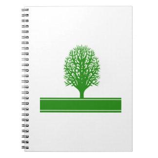 Cuaderno de los problemas ambientales