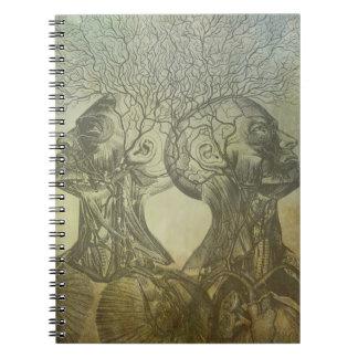 Cuaderno de Mindgrower