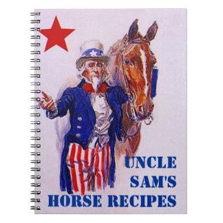 Cuaderno del cocinero de las recetas de la carne d