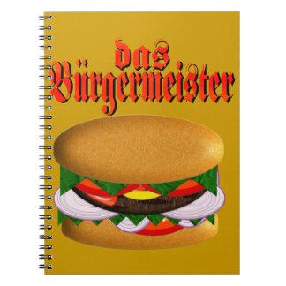 cuaderno del das Burgermeister