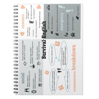 Cuaderno del inglés de la supervivencia