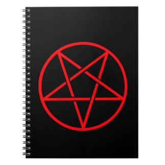 Cuaderno del Pentagram