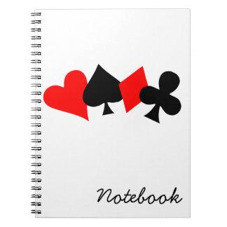 Cuaderno del póker