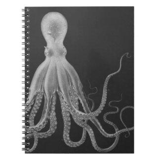 Cuaderno del tríptico del pulpo