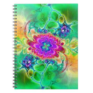 Cuaderno Nano-Celular 2 de los ajustes V