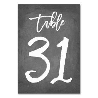 Cuadro elegante 31 del número el | de la tabla de