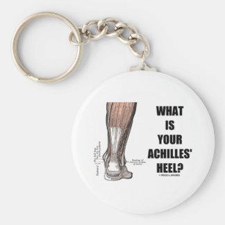 ¿Cuál es el su talón de Aquiles? (Anatomía del tal Llavero Redondo Tipo Pin