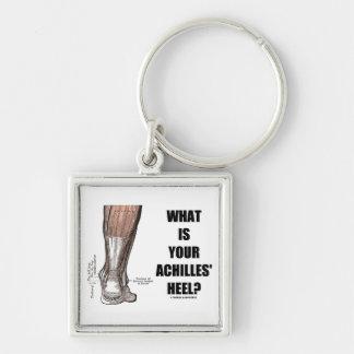 ¿Cuál es el su talón de Aquiles? (Anatomía del tal Llavero Cuadrado Plateado