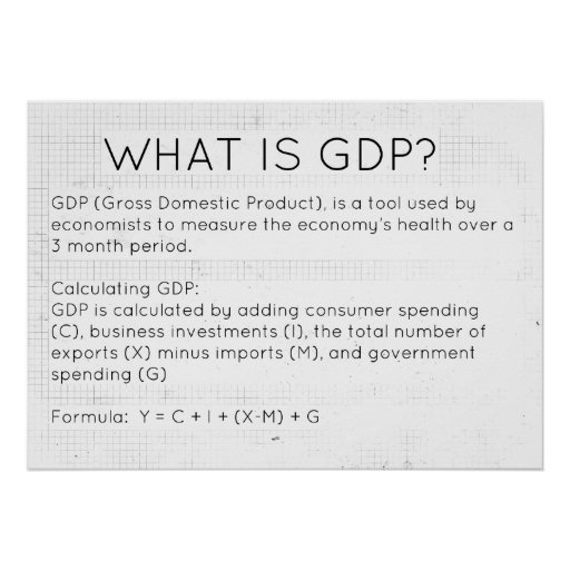 Cuál es poster de la economía del GDP