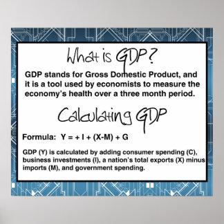 Cuál es poster de la economía del GDP Póster