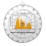 ¿Cuál es su resonancia orbital? (Humor de la astro Tabla Dardos
