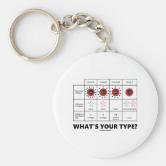 ¿Cuál es su tipo? (Grupos del glóbulo) Llavero Redondo Tipo Pin