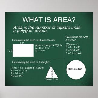 Cuál es Updated del poster del área