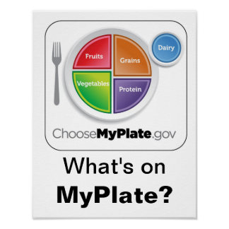 ¿Cuál está en MyPlate? Poster - blanco