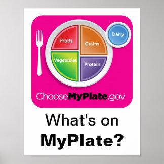 ¿Cuál está en MyPlate? Poster - magenta en blanco