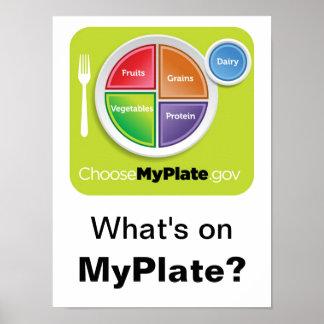 ¿Cuál está en MyPlate? Poster - verde en blanco