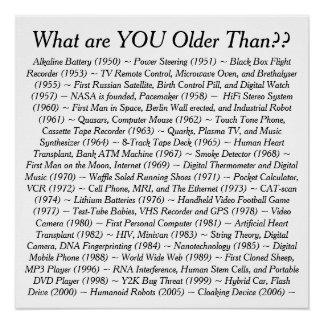 Cuáles son USTED más viejo que Perfect Poster