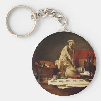 Cualidades de Jean-Baptiste-Simeon Chardin-The del Llavero Personalizado