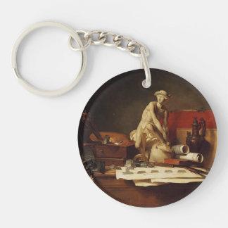 Cualidades de Jean-Baptiste-Simeon Chardin-The del Llavero