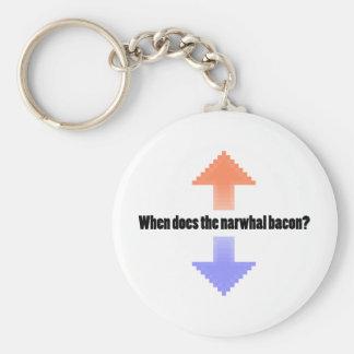 Cuando hace la pregunta de Upvote Reddit del tocin Llaveros