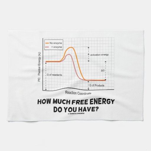 ¿Cuánto energía libre usted tiene? (Gráfico) Toallas