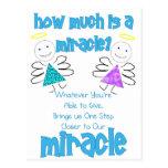 ¿Cuánto es un milagro? Tarjetas Postales