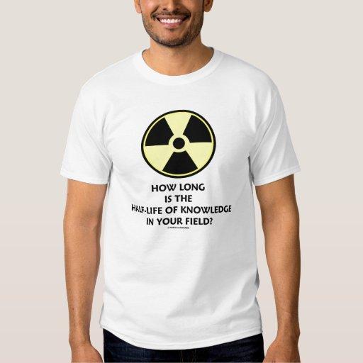 Cuánto tiempo es el período del conocimiento (el camisas