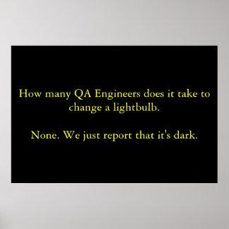 Cuántos ingenieros del QA lo hacen para llevar el  Impresiones