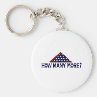 ¿Cuántos más? Llavero Redondo Tipo Pin