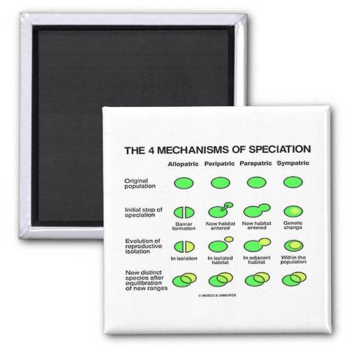 Cuatro mecanismos de Speciation (evolución) Imán De Frigorifico