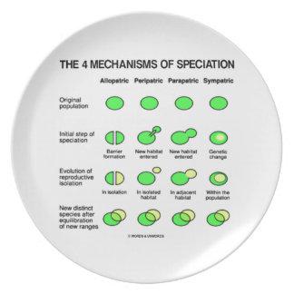 Cuatro mecanismos de Speciation (evolución) Plato De Cena