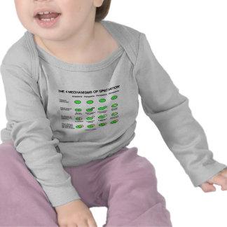 Cuatro mecanismos de Speciation (evolución) Camiseta