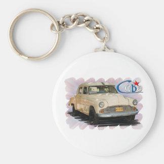 Cuba Basic Round Button Keychain