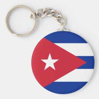 Cuba Flag CU Basic Round Button Keychain