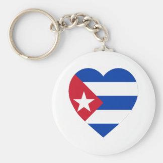 Cuba Flag Heart Basic Round Button Keychain