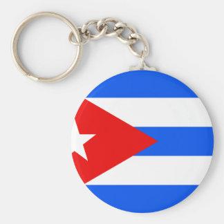 Cuba Flag Key Chains