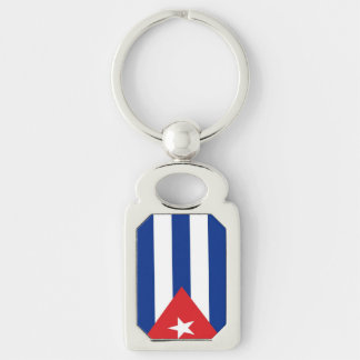 Cuba Flag Keychains