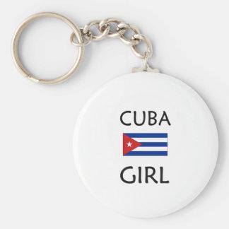 CUBA GIRL BASIC ROUND BUTTON KEYCHAIN