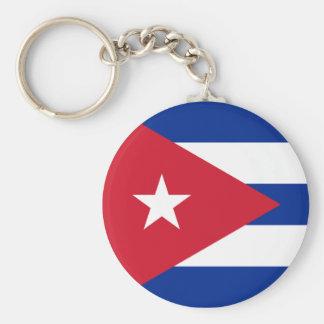 Cuba Llavero Redondo Tipo Pin
