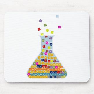 Cubilete Mousepad del elemento