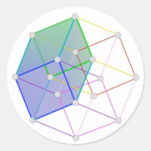 Cubo híper 2 -- ¡ciencia fresca en 4D! Pegatina Redonda