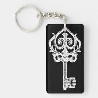 Cuckold chastity key keychain