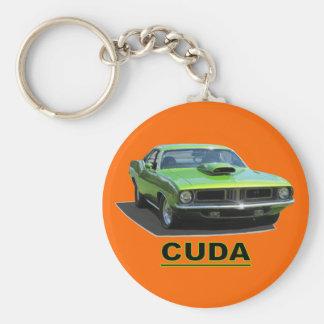 CUDA Keychain