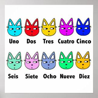 Cuenta de gatos españoles póster