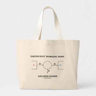 Cuerpo de trabajo ineficaz localizado dentro bolsa de mano