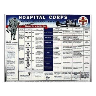 Cuerpo del hospital invitación