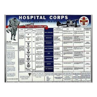Cuerpo del hospital