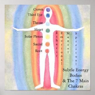 Cuerpos sutiles y Chakras de la energía Póster