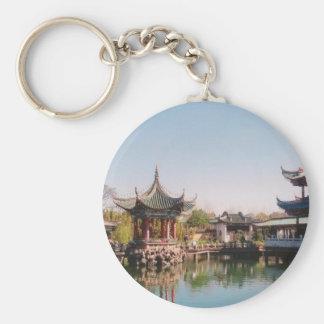 Cui Hu Qiu Bo in the City of Kun Ming Keychain
