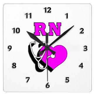 Cuidados del RN Reloj Cuadrado